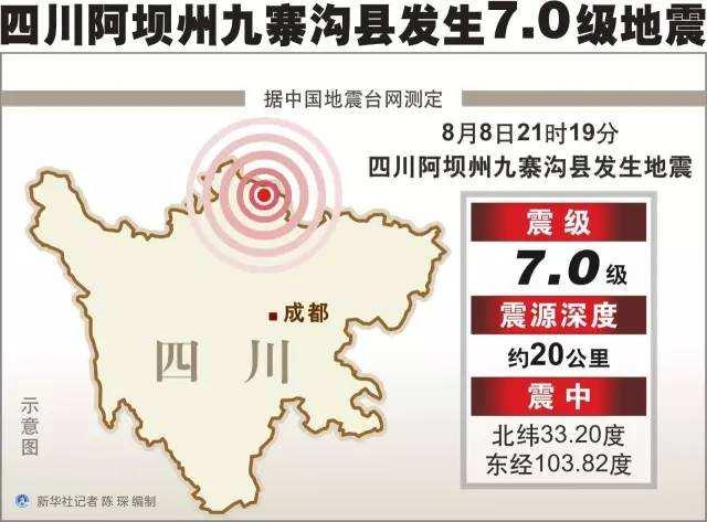 科普:地震了,保险怎么赔?